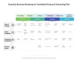 Quarterly Business Roadmap For Candidate Hiring And Onboarding Plan