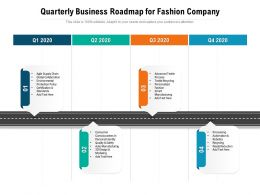Quarterly Business Roadmap For Fashion Company