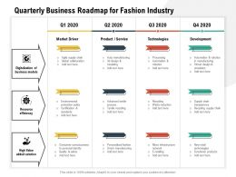 Quarterly Business Roadmap For Fashion Industry