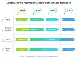 Quarterly Business Roadmap For Lean Six Sigma Continuous Improvement