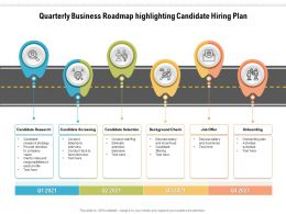 Quarterly Business Roadmap Highlighting Candidate Hiring Plan