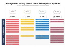 Quarterly Business Roadmap Swimlane Timeline With Integration Of Departments
