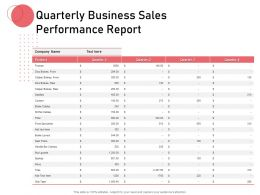 Quarterly Business Sales Performance Report
