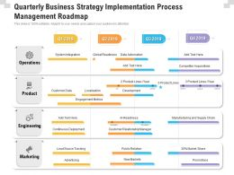 Quarterly Business Strategy Implementation Process Management Roadmap