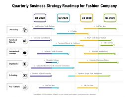 Quarterly Business Strategy Roadmap For Fashion Company