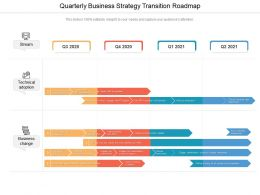 Quarterly Business Strategy Transition Roadmap