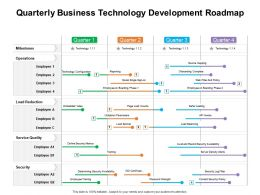 Quarterly Business Technology Development Roadmap
