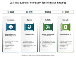 Quarterly Business Technology Transformation Roadmap