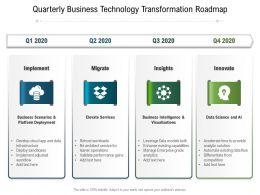Quarterly Business Technology Transformation Roadmap