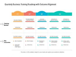 Quarterly Business Training Roadmap With Outcome Alignment