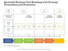 Quarterly Business Unit Roadmap With Strategy Formulation And Evaluation
