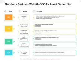 Quarterly Business Website SEO For Lead Generation