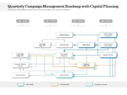 Quarterly Campaign Management Roadmap With Capital Planning
