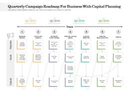 Quarterly Campaign Roadmap For Business With Capital Planning