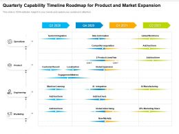 Quarterly Capability Timeline Roadmap For Product And Market Expansion