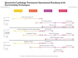Quarterly Cardiology Treatment Operational Roadmap With Survivorship Techniques