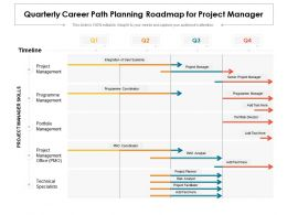 Quarterly Career Path Planning Roadmap For Project Manager