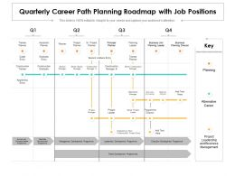 Quarterly Career Path Planning Roadmap With Job Positions