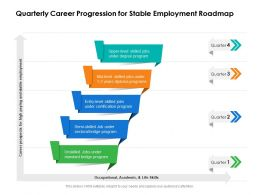 Quarterly Career Progression For Stable Employment Roadmap