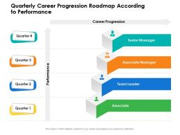 Quarterly Career Progression Roadmap According To Performance