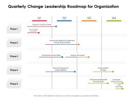 Quarterly Change Leadership Roadmap For Organization