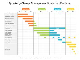 Quarterly Change Management Execution Roadmap