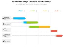 Quarterly Change Transition Plan Roadmap