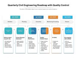 Quarterly Civil Engineering Roadmap With Quality Control