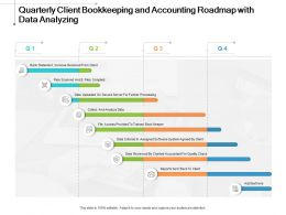Quarterly Client Bookkeeping And Accounting Roadmap With Data Analyzing