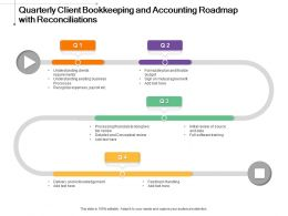 Quarterly Client Bookkeeping And Accounting Roadmap With Reconciliations