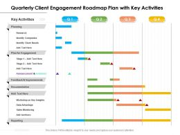 Quarterly Client Engagement Roadmap Plan With Key Activities