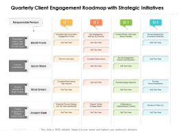 Quarterly Client Engagement Roadmap With Strategic Initiatives