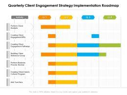 Quarterly Client Engagement Strategy Implementation Roadmap