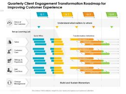 Quarterly Client Engagement Transformation Roadmap For Improving Customer Experience