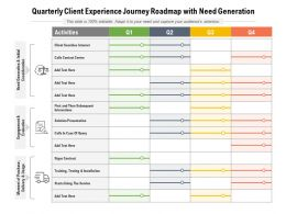 Quarterly Client Experience Journey Roadmap With Need Generation