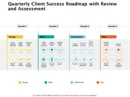Quarterly Client Success Roadmap With Review And Assessment