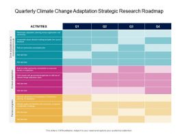 Quarterly Climate Change Adaptation Strategic Research Roadmap