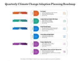 Quarterly Climate Change Adaption Planning Roadmap