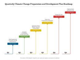 Quarterly Climate Change Preparation And Development Plan Roadmap
