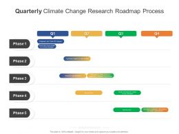 Quarterly Climate Change Research Roadmap Process