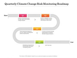 Quarterly Climate Change Risk Monitoring Roadmap