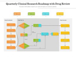 Quarterly Clinical Research Roadmap With Drug Review