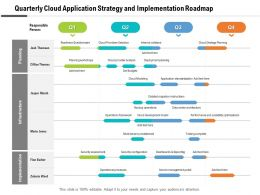 Quarterly Cloud Application Strategy And Implementation Roadmap