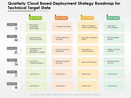 Quarterly Cloud Based Deployment Strategy Roadmap For Technical Target State
