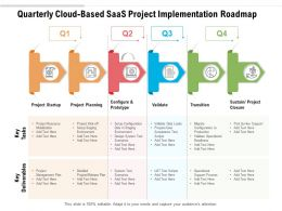 Quarterly Cloud Based SaaS Project Implementation Roadmap