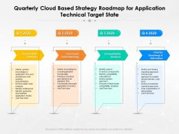 Quarterly Cloud Based Strategy Roadmap For Application Technical Target State