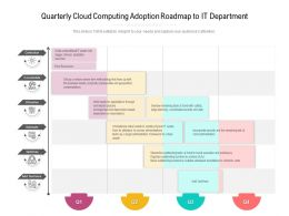 Quarterly Cloud Computing Adoption Roadmap To IT Department