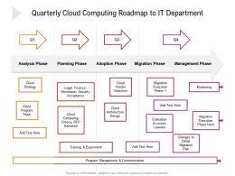 Quarterly Cloud Computing Roadmap To IT Department