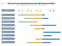 Quarterly Cloud Computing Roadmap With Right Deployment Model