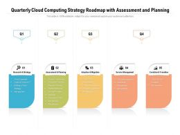 Quarterly Cloud Computing Strategy Roadmap With Assessment And Planning